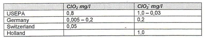 dioxido-de-cloro-une